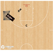 Basketball Play - Post Lob Shooting