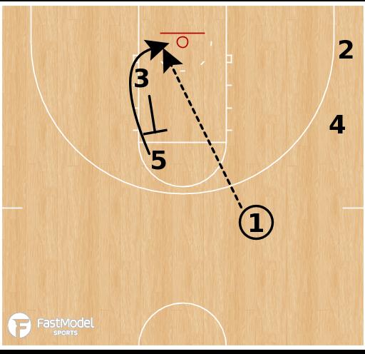 Basketball Play - SFA 1-4 Clear Backscreen