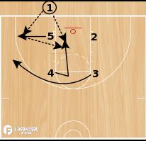 Basketball Play - Box 35 Punch Counter