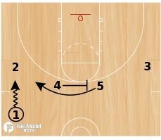 Basketball Play - Play of the Day 02-04-2012: 4-High