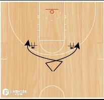 Basketball Play - QB Tee Drills