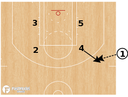 Basketball Play - Cleveland Cavaliers - SLOB Double Rip STS
