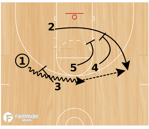 Basketball Play - High T 2