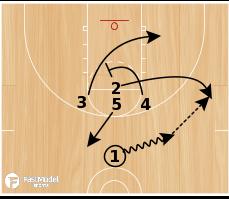 Basketball Play - High T 3