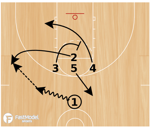 Basketball Play - High T 4