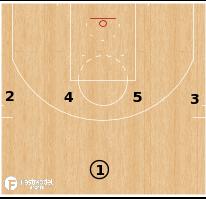 Basketball Play - Formation: 1-4 High