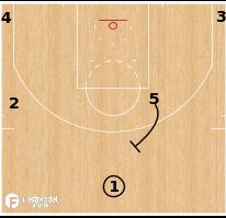 Basketball Play - Terminology - Ballscreen: Spread
