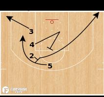"Basketball Play - Cleveland Cavaliers ""EOG 3 Weak"""
