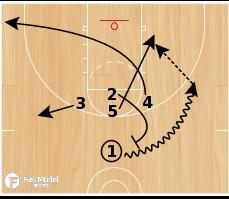 Basketball Play - High T 5