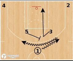 """Basketball Play - Oklahoma City Thunder """"ATO Flare"""""""