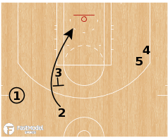 "Basketball Play - Cleveland Cavaliers ""Hawk Dallas"""