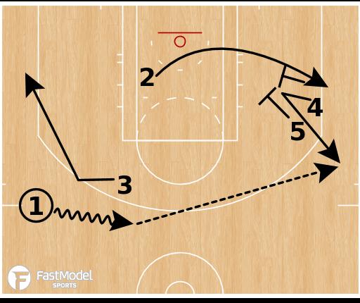 "Basketball Play - Cleveland Cavaliers ""Hawk Dallas"""