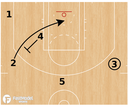 Basketball Play - Washington Wizards - Shuffle/Stagger Spain