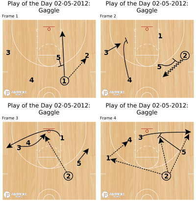 Basketball Play - Play of the Day 02-05-2012: Gaggle