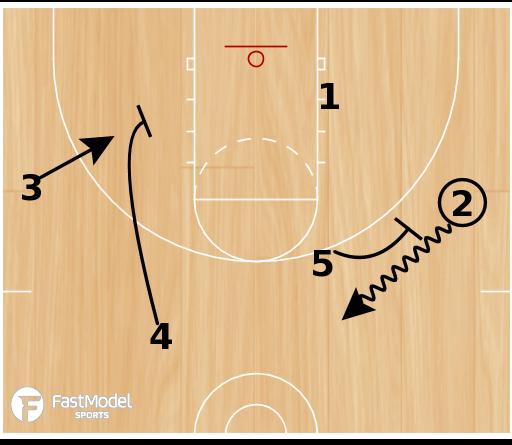 Basketball Play - Play of the Day 02-05-2012: Gaggle