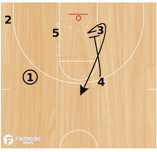 Basketball Play - 'Sprint'