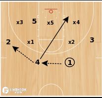 Basketball Play - Low