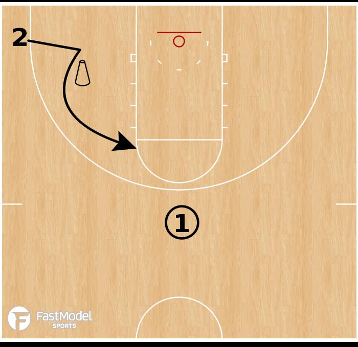 Basketball Play - Pin Downs On Air