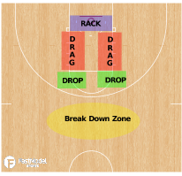 Basketball Play - DDM ZONES