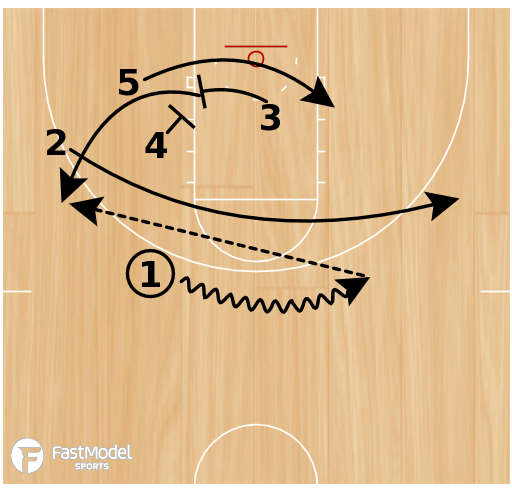 Basketball Play - 12