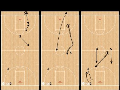 Basketball Play - Villanova Full Court Winner