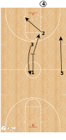 Basketball Play - Villanova M-M Press Break