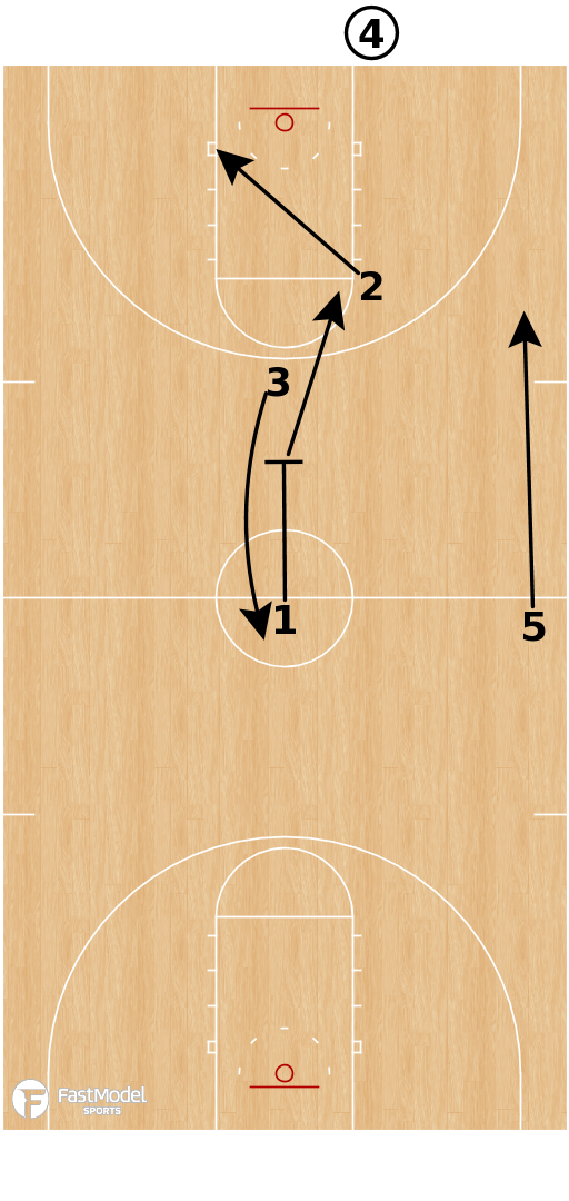 Basketball Play - Villanova M-M Press Break