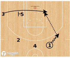 Basketball Play - Detroit Pistons - Post Hammer