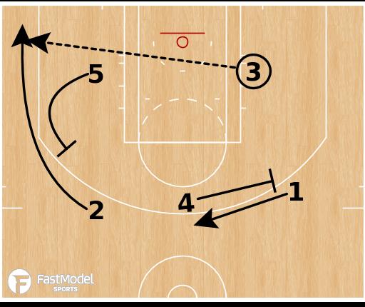 Basketball Play - Detroit Pistons - Post Hammer