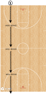 Basketball Play - INSERT DRIBBLE HESITATION SERIES FULL COURT