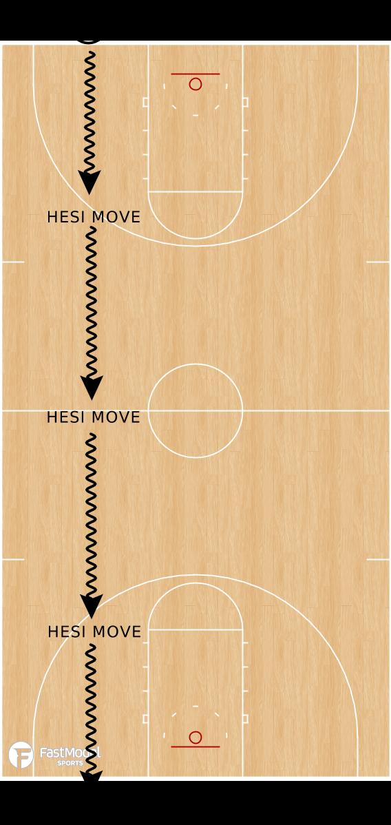 Basketball Play - INSERT DRIBBLE HESITATION SERIES FULL COURT