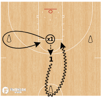 Basketball Play - Fosters 1v1