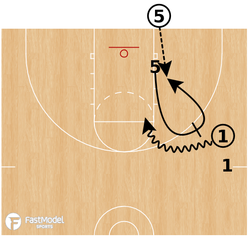 Basketball Play - Shooting Drills Out of Ballscreen Sets