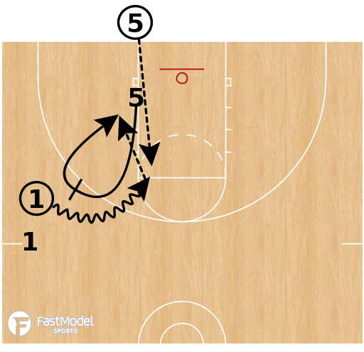 Basketball Play - Shooting Drills Out of Ballscreen Sets