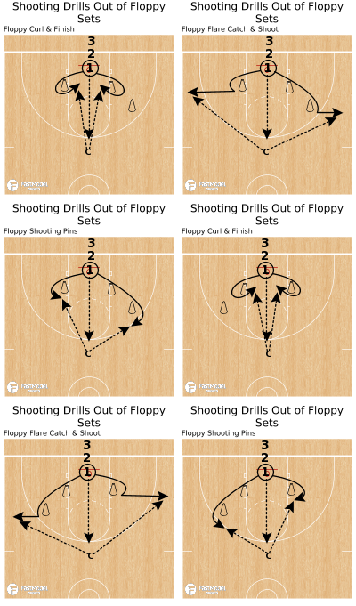 Basketball Play - Shooting Drills Out of Floppy Sets