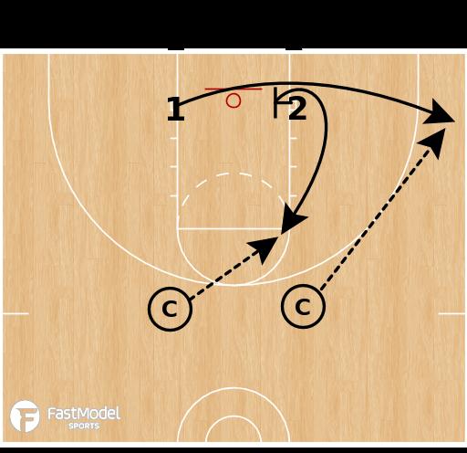 Basketball Play - Shooting Drills That Enhance Your Flex Offense
