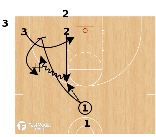 Basketball Play - Shooting Drills That Enhance Your Horns Sets