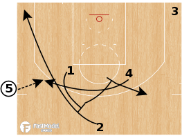 Basketball Play - Miami Heat End of Game SLOB