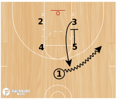 Basketball Play - Partizan Zipper Set