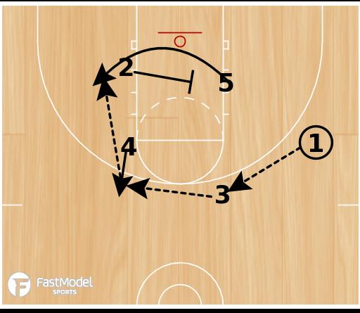 Basketball Play - Partizan Zipper Set
