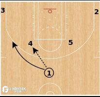 Basketball Play - BBALLBREAKDOWN - PGC Glazier Playbook