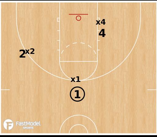 Basketball Play - 3 ON 3 SERIES