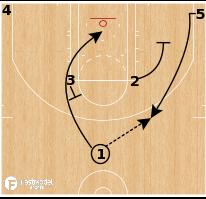 Basketball Play - Miami Heat Horns Pin-Down High