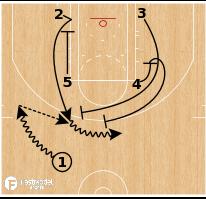 Basketball Play - Miami Heat Box Zipper Pin DBL High