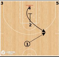 Basketball Play - Miami Heat Pin High GG