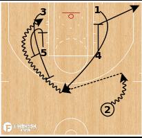 Basketball Play - Miami Heat Box Zipper Pin Step-up