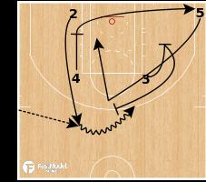 Basketball Play - Miami Heat ATO SLOB Pin DBL High Counter Slip