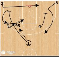 Basketball Play - Miami Heat Horns Elbow Pin