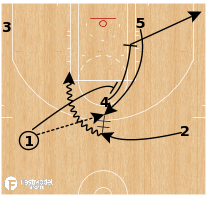 Basketball Play - Miami Heat ATO Pin High X