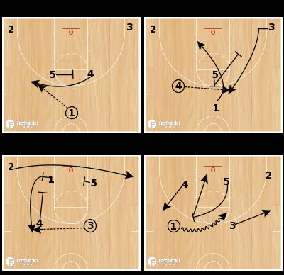 Basketball Play - Union Olimpija Flex PNR Action